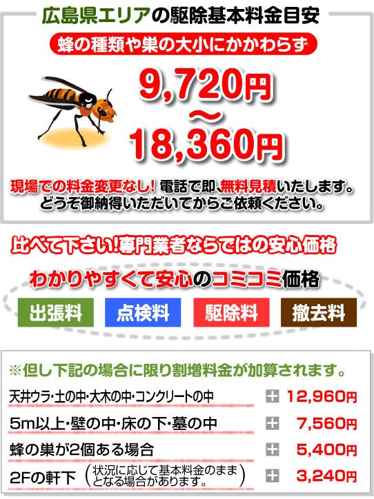 広島県エリアの駆除基本料金目安。現場での料金変更なし! 電話で即、無料見積いたします。蜂の種類や巣の大小にかかわらずの料金です。見積無料!どうぞ御納得いただいてからご依頼ください。